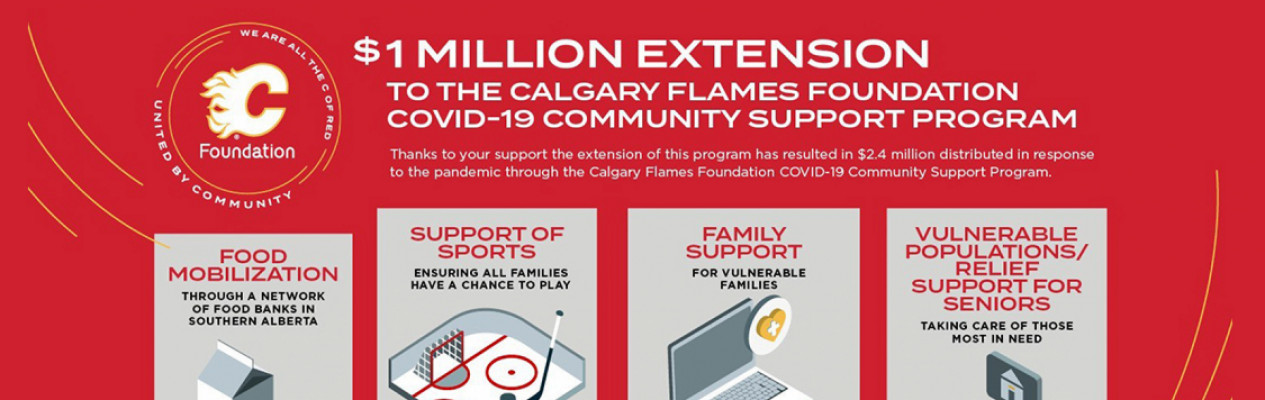 Calgary Flames Foundation donates additional $50,000 to Every Kid Every Community