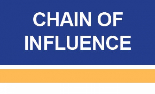 Chain of Influence